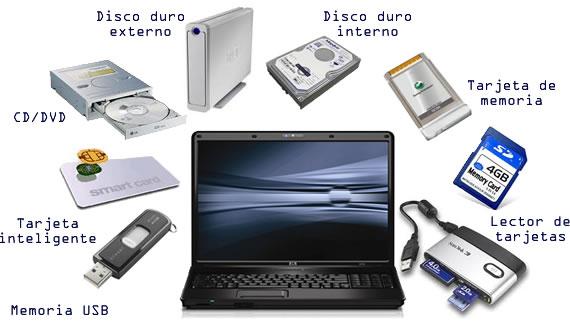 Uso de los componentes físicos de la computadora